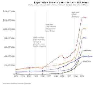 world-population-growth-graph-small